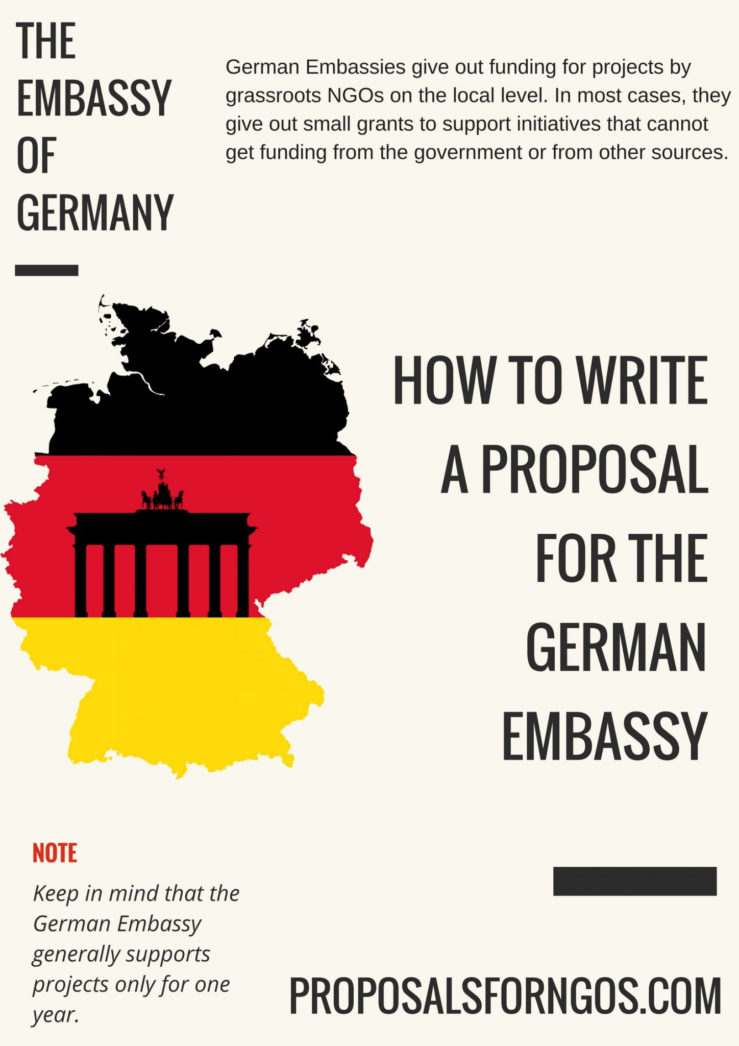 How to write a proposal for the German Embassy - proposalforNGOs